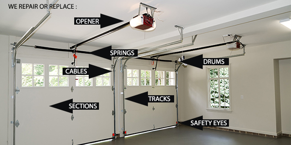 garage-door-repairs-and-installations